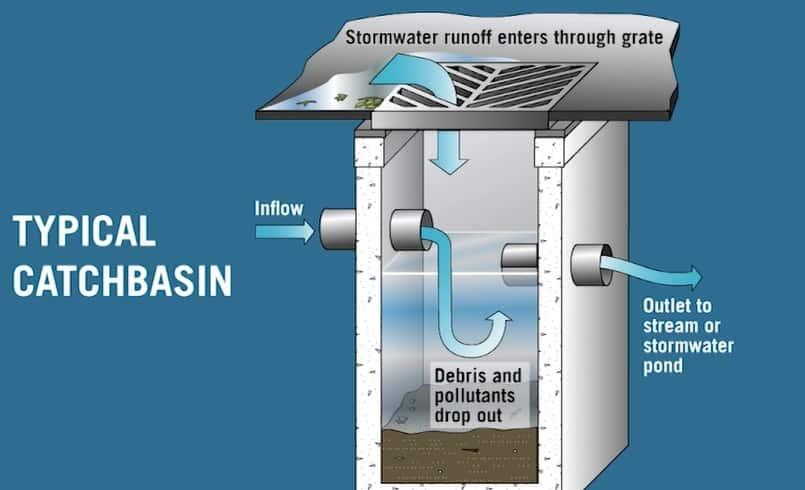 stormwater-infographic